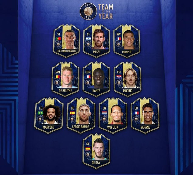 Messi, Ronaldo, Mbappe named in FIFA 19 Team of the Year