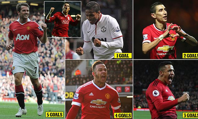 10-years after Cristiano Ronaldo left Manchester United, 5 players have worn the No 7 shirt but have only scored 15 league goals between them