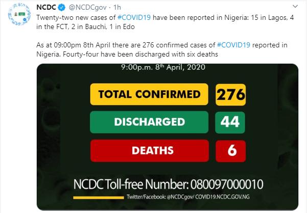22 new cases of Coronavirus recorded in Lagos, Abuja, Edo and Bauchi lindaikejisblog  1