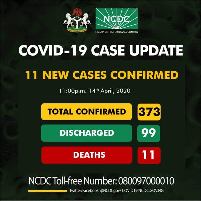 11 new cases of Coronavirus confirmed in Lagos lindaikejisblog