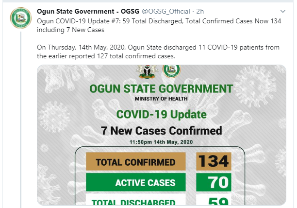 , Ogun discharges 11 Coronavirus patients, All9ja, All9ja