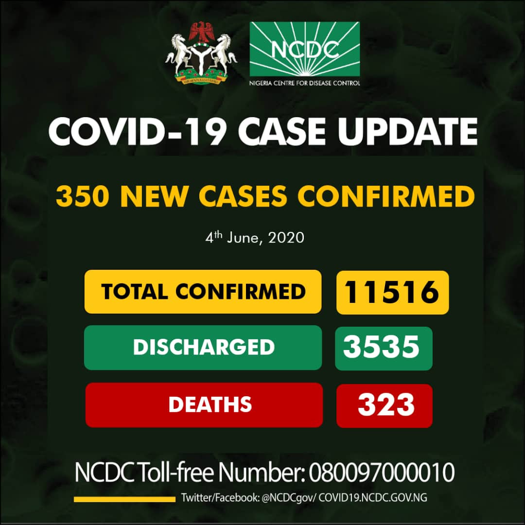 350 new cases of COVID-19 recorded in Nigeria