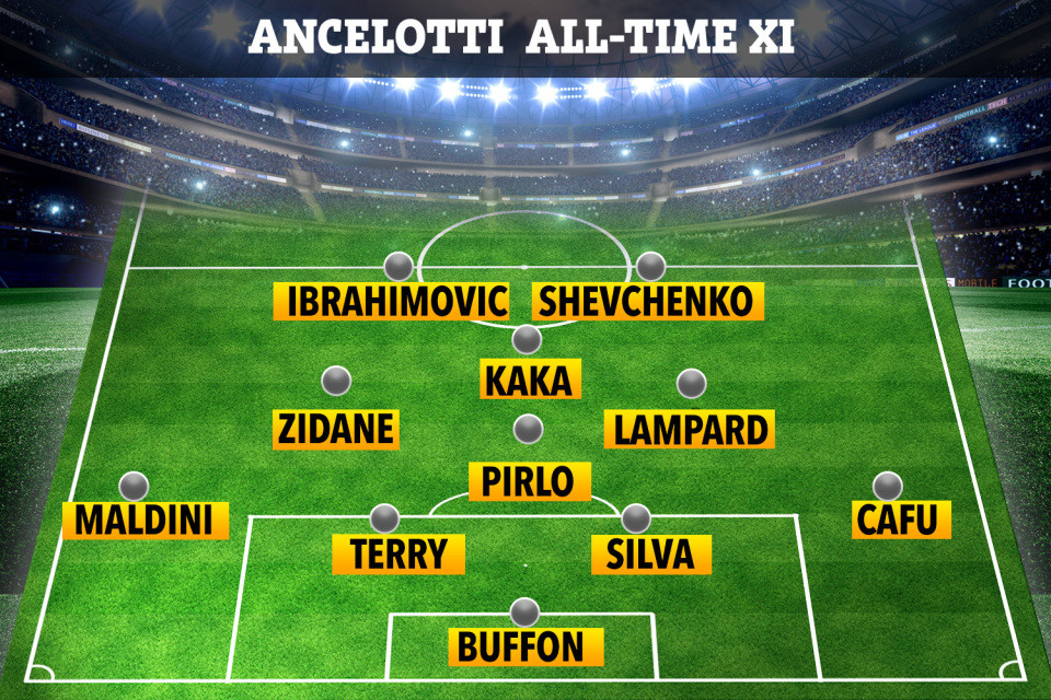 Carlo Ancelotti excludes, Cristiano Ronaldo, Mikel Obi and Sunday Oliseh from his all time best 11 players (See list), All9ja