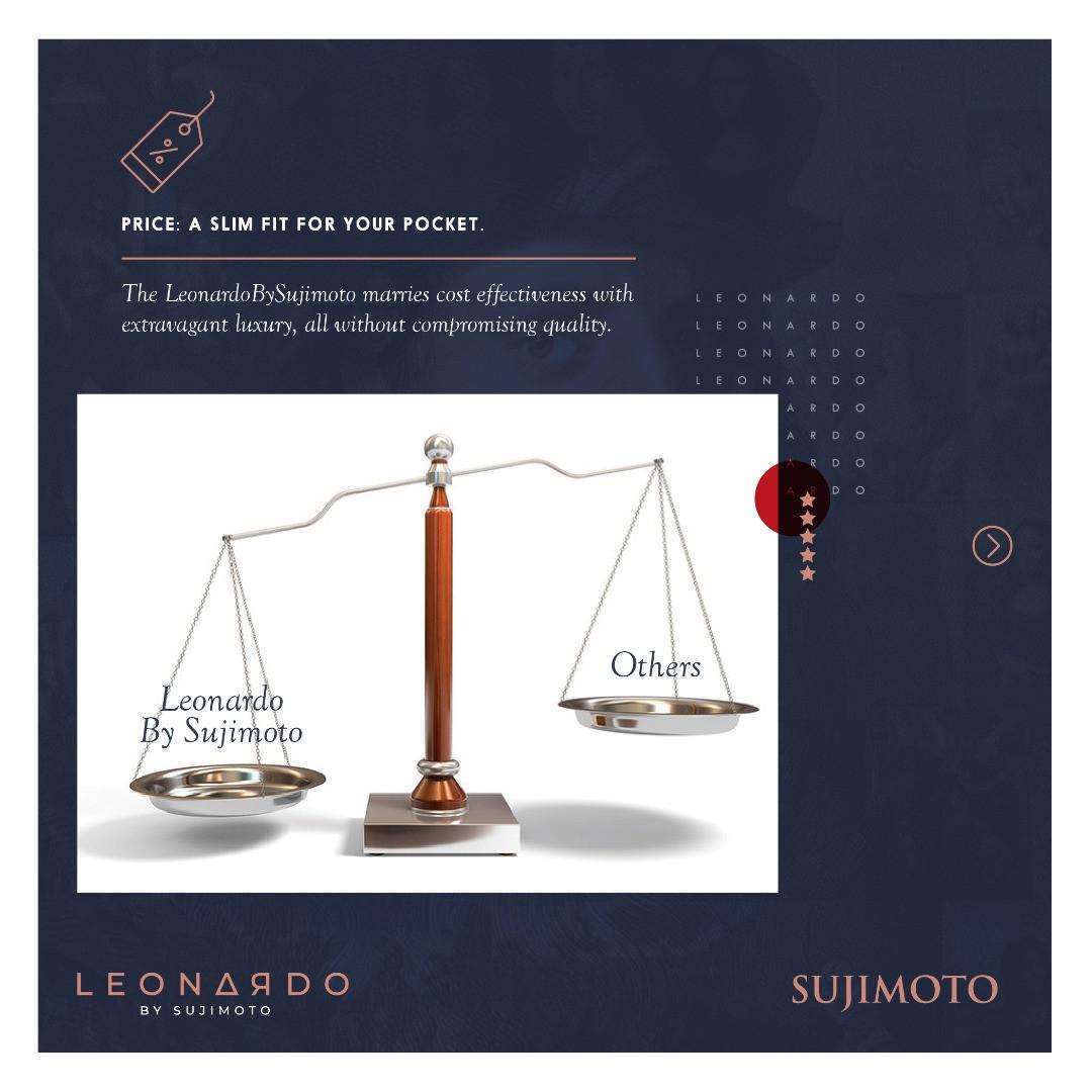With Just N60million Naira: 3 Fundamental Reasons Why You Should Buy Into The LeonardoBySujimoto lindaikejisblog3