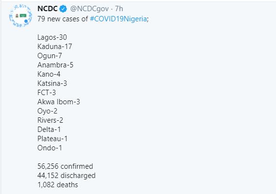 79 new cases of Coronavirus recorded in Nigeria lindaikejisblog 1