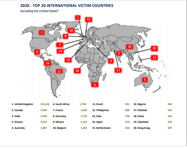 Nigeria ranks 16th on FBI's list of countries worst affected by internet crimes 1
